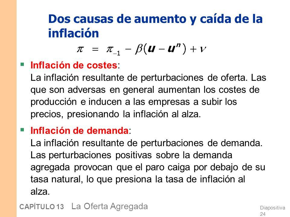Diapositiva 24 CAPÍTULO 13 La Oferta Agregada Dos causas de aumento y caída de la inflación Inflación de costes: La inflación resultante de perturbaciones de oferta.