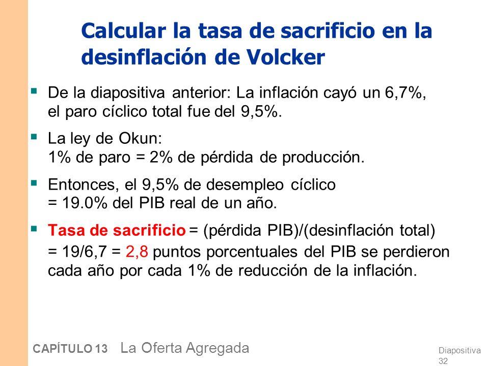 Diapositiva 32 CAPÍTULO 13 La Oferta Agregada Calcular la tasa de sacrificio en la desinflación de Volcker De la diapositiva anterior: La inflación cayó un 6,7%, el paro cíclico total fue del 9,5%.