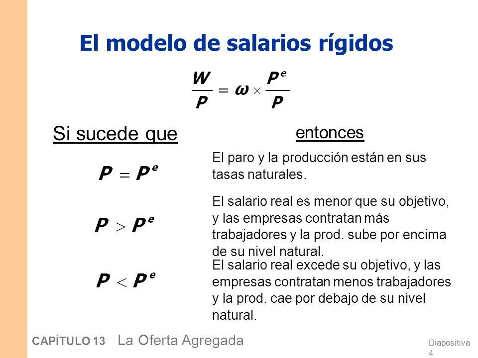Diapositiva 4 CAPÍTULO 13 La Oferta Agregada El modelo de salarios rígidos Si sucede que entonces El paro y la producción están en sus tasas naturales.