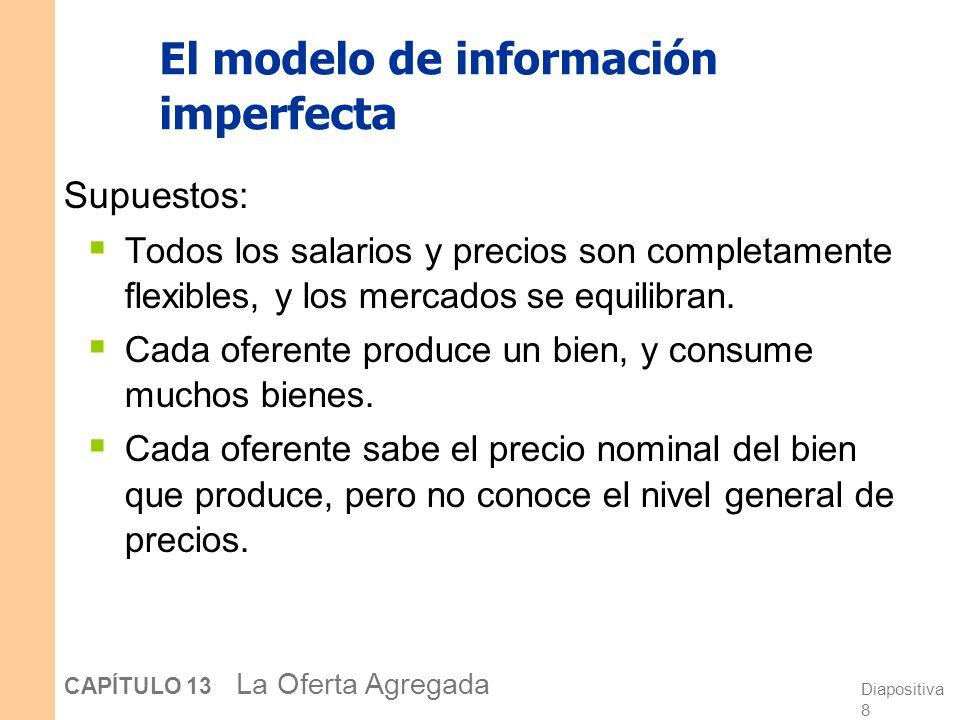 Diapositiva 8 CAPÍTULO 13 La Oferta Agregada El modelo de información imperfecta Supuestos: Todos los salarios y precios son completamente flexibles, y los mercados se equilibran.