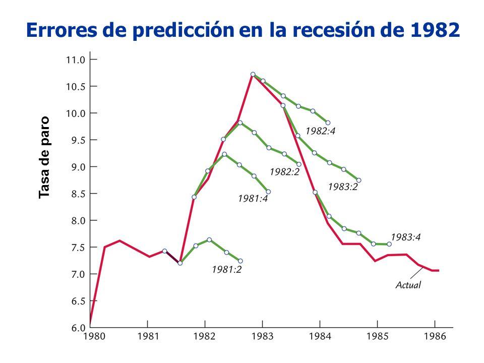 Diapositiva 12 CAPÍTULO 14 La Política de Estabilización El índice de IEA y el PIB real, 1990s Fuente del IEA: The Conference Board