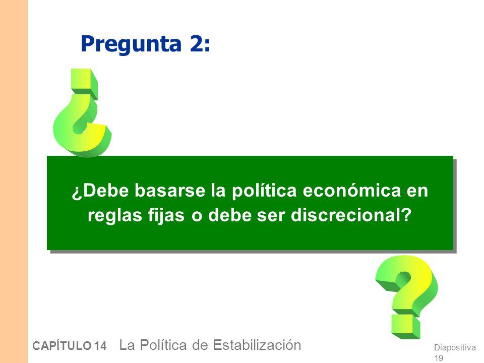 Diapositiva 18 CAPÍTULO 14 La Política de Estabilización La estabilidad de la economía moderna Desvío estándar 0.0 0.5 1.0 1.5 2.0 2.5 3.0 3.5 4.0 196