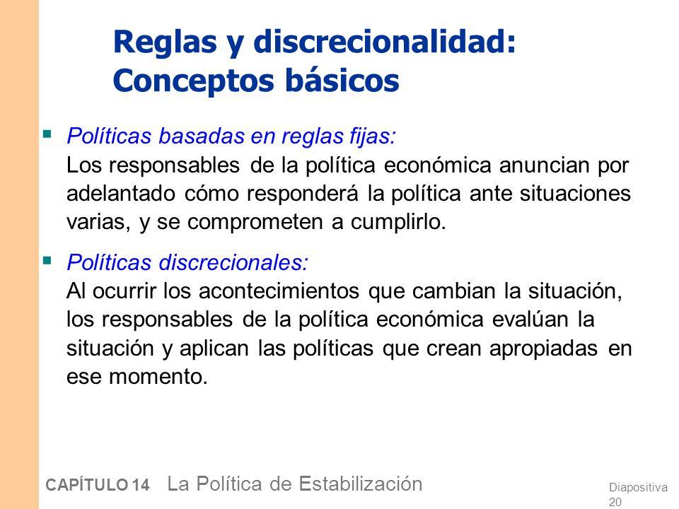 Diapositiva 19 CAPÍTULO 14 La Política de Estabilización Pregunta 2: ¿Debe basarse la política económica en reglas fijas o debe ser discrecional?