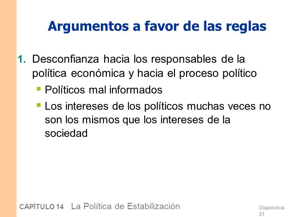 Diapositiva 20 CAPÍTULO 14 La Política de Estabilización Reglas y discrecionalidad: Conceptos básicos Políticas basadas en reglas fijas: Los responsab