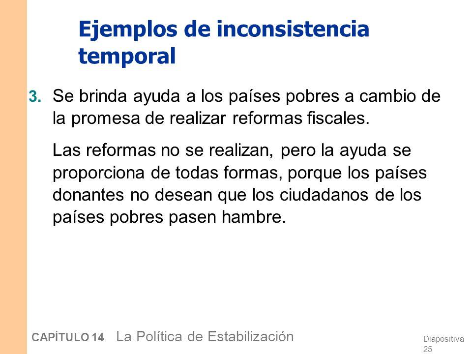 Diapositiva 24 CAPÍTULO 14 La Política de Estabilización Ejemplos de inconsistencia temporal 2. Para reducir la inflación esperada, el banco central a