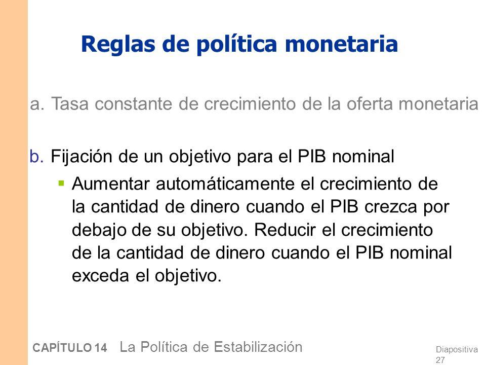 Diapositiva 26 CAPÍTULO 14 La Política de Estabilización Reglas de política monetaria a.Tasa constante de crecimiento de la oferta monetaria Es defend