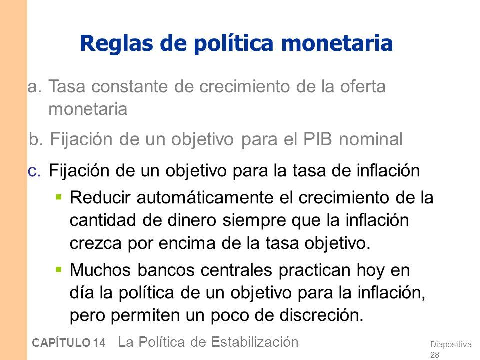 Diapositiva 27 CAPÍTULO 14 La Política de Estabilización Reglas de política monetaria b.Fijación de un objetivo para el PIB nominal Aumentar automátic