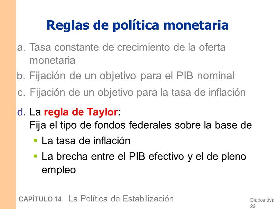 Diapositiva 28 CAPÍTULO 14 La Política de Estabilización Reglas de política monetaria c.Fijación de un objetivo para la tasa de inflación Reducir auto