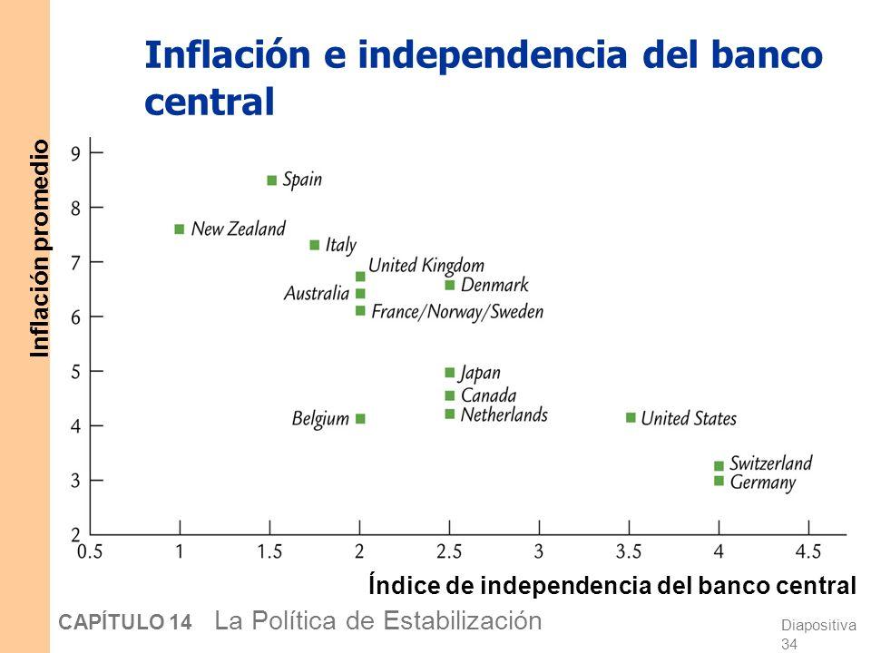 Diapositiva 33 CAPÍTULO 14 La Política de Estabilización La independencia del banco central Una regla de política anunciada por el banco central funci
