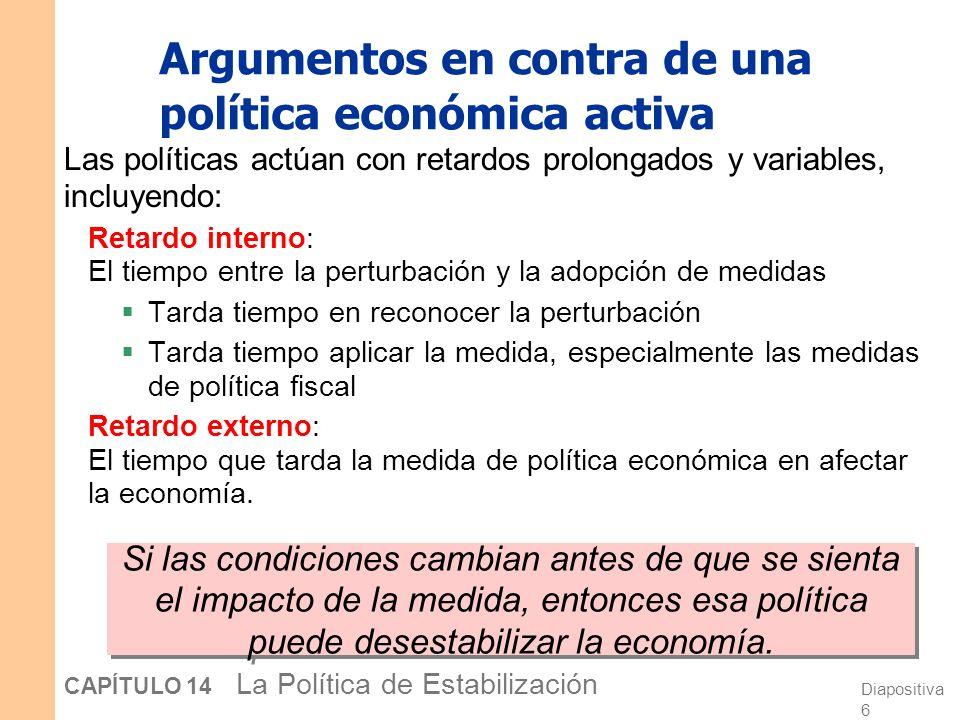 Diapositiva 5 CAPÍTULO 14 La Política de Estabilización Argumentos a favor de una política económica activa Las recesiones provocan privaciones económ