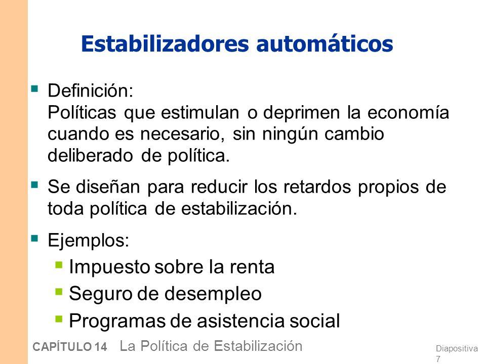 Diapositiva 6 CAPÍTULO 14 La Política de Estabilización Argumentos en contra de una política económica activa Las políticas actúan con retardos prolon