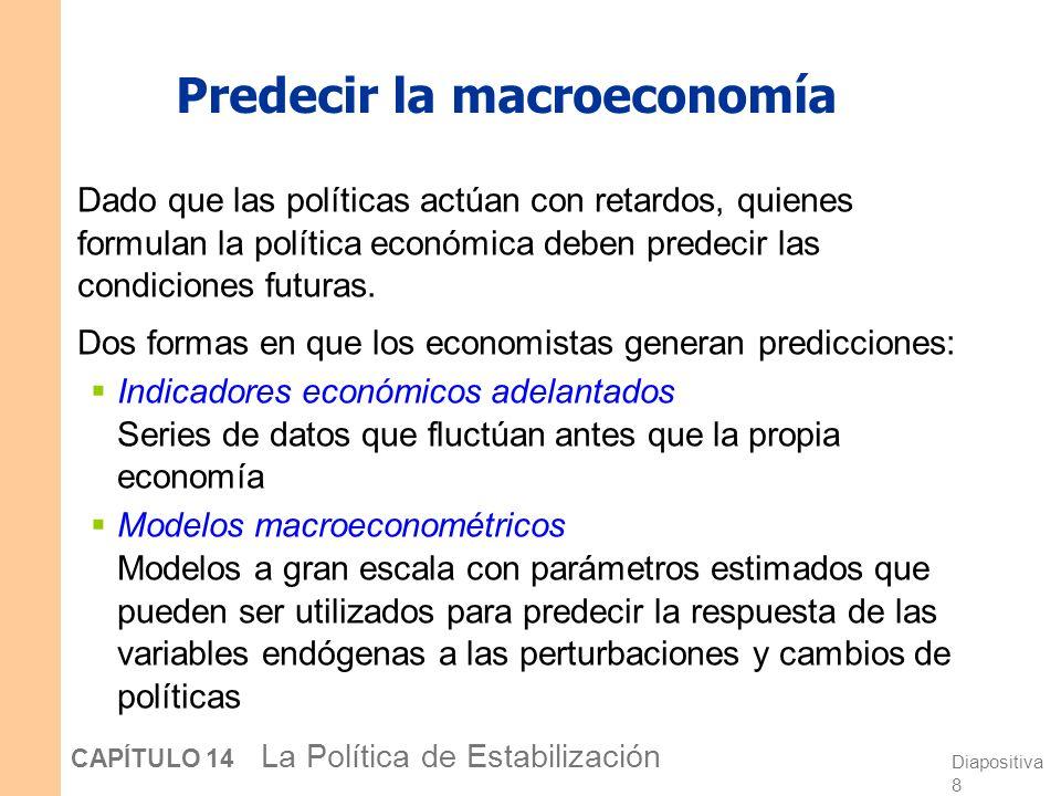 Diapositiva 7 CAPÍTULO 14 La Política de Estabilización Estabilizadores automáticos Definición: Políticas que estimulan o deprimen la economía cuando