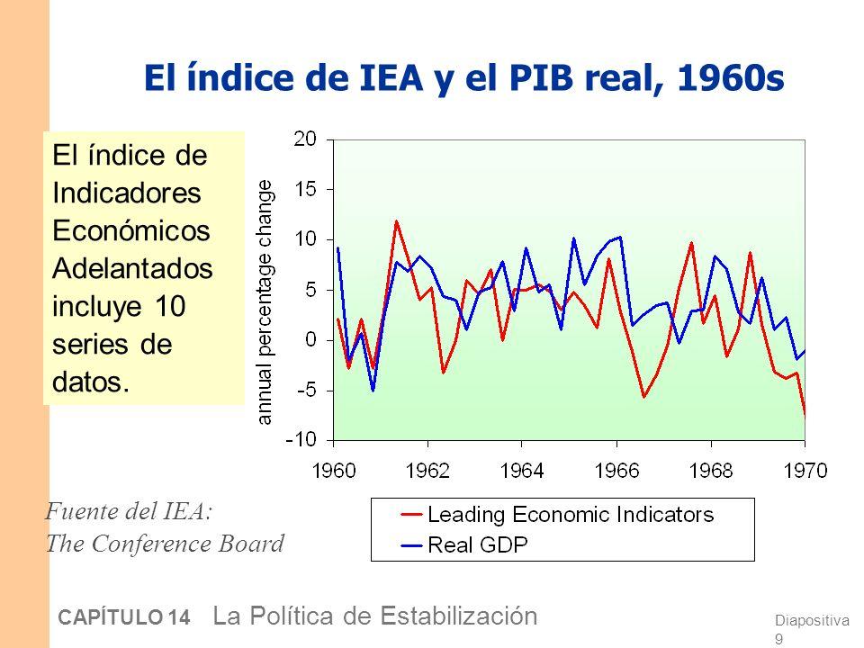 Diapositiva 8 CAPÍTULO 14 La Política de Estabilización Predecir la macroeconomía Dado que las políticas actúan con retardos, quienes formulan la polí