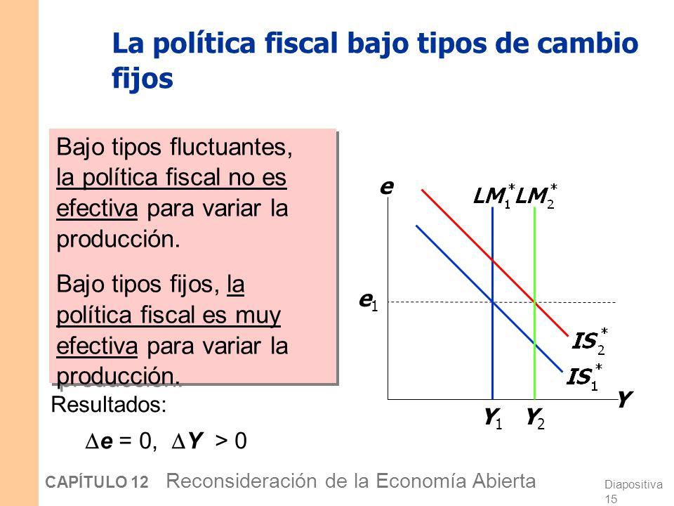 Diapositiva 14 CAPÍTULO 12 Reconsideración de la Economía Abierta Tipos de cambio fijos Bajo tipos de cambio fijos, el banco central se compromete a c