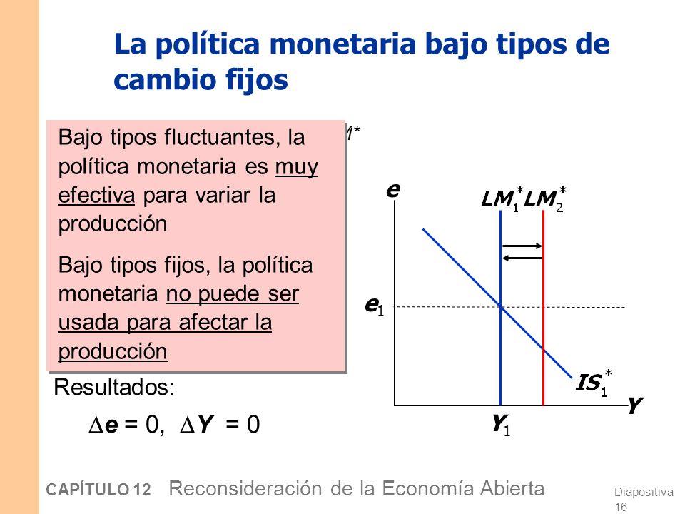 Diapositiva 15 CAPÍTULO 12 Reconsideración de la Economía Abierta La política fiscal bajo tipos de cambio fijos Y e Y1Y1 e1e1 Bajo tipos fluctuantes,