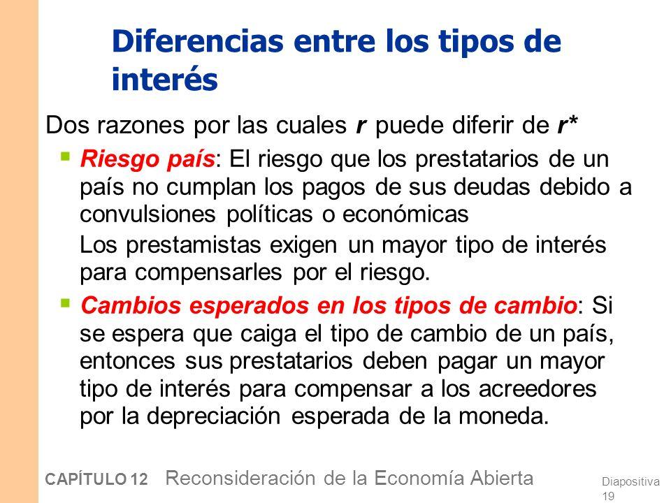 Diapositiva 18 CAPÍTULO 12 Reconsideración de la Economía Abierta Resumen de los efectos de las políticas en el modelo Mundell- Fleming Régimen del ti