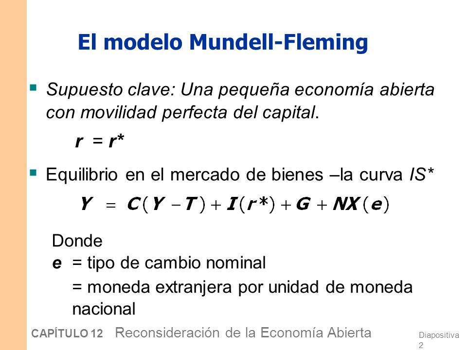 Diapositiva 1 CAPÍTULO 12 Reconsideración de la Economía Abierta En este capítulo, aprenderá… El modelo Mundell-Fleming (IS-LM para una pequeña econom