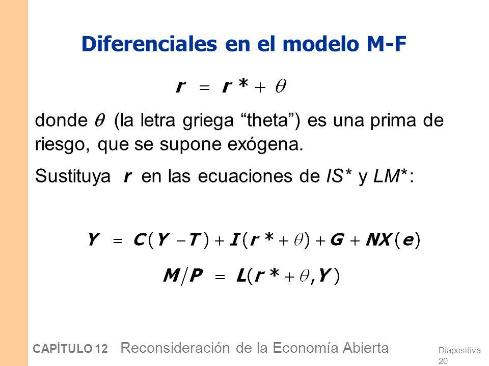Diapositiva 19 CAPÍTULO 12 Reconsideración de la Economía Abierta Diferencias entre los tipos de interés Dos razones por las cuales r puede diferir de