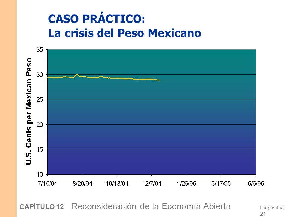 Diapositiva 23 CAPÍTULO 12 Reconsideración de la Economía Abierta Por qué puede que la renta no aumente El banco central puede intentar prevenir la de