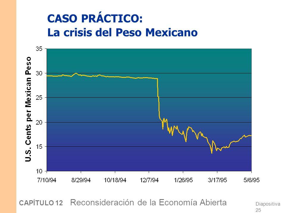 Diapositiva 24 CAPÍTULO 12 Reconsideración de la Economía Abierta CASO PRÁCTICO: La crisis del Peso Mexicano