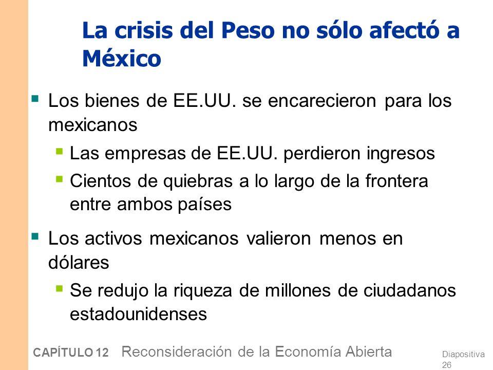 Diapositiva 25 CAPÍTULO 12 Reconsideración de la Economía Abierta CASO PRÁCTICO: La crisis del Peso Mexicano