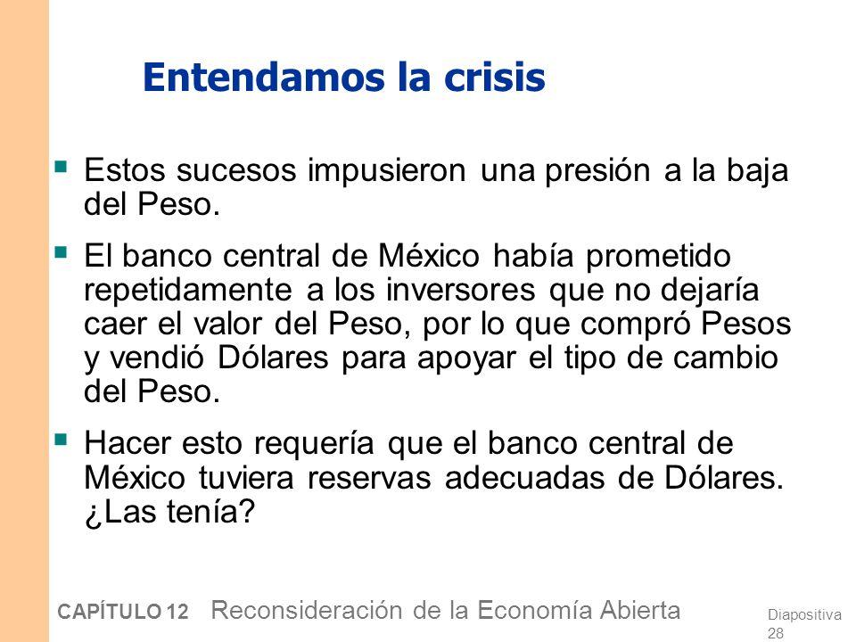 Diapositiva 27 CAPÍTULO 12 Reconsideración de la Economía Abierta Entendamos la crisis A comienzos de los 90, México era un lugar atractivo para la in
