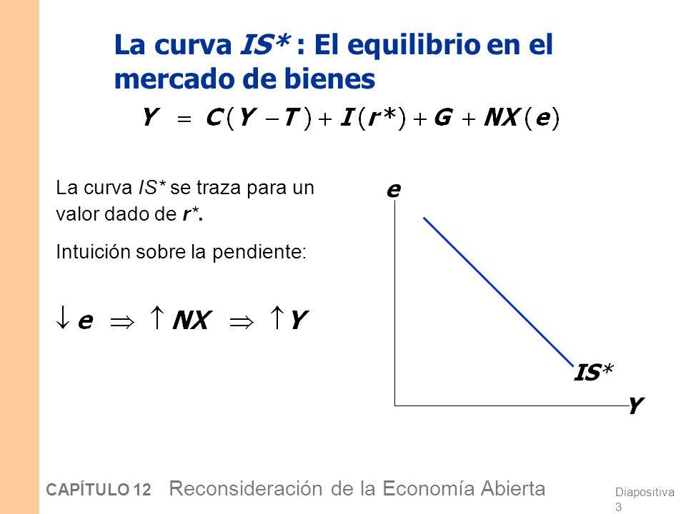 Diapositiva 2 CAPÍTULO 12 Reconsideración de la Economía Abierta El modelo Mundell-Fleming Supuesto clave: Una pequeña economía abierta con movilidad