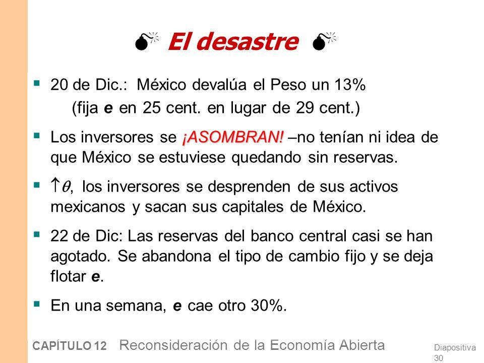 Diapositiva 29 CAPÍTULO 12 Reconsideración de la Economía Abierta Reservas de Dólares del banco central de México Diciembre 1993 ………………$28 billones Ag