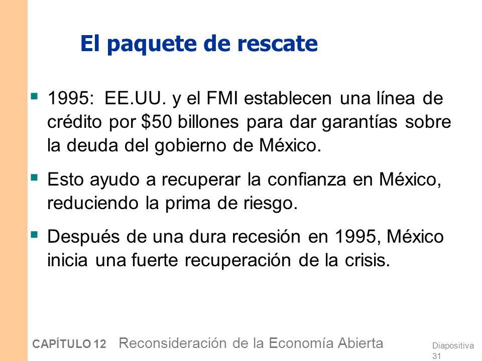 Diapositiva 30 CAPÍTULO 12 Reconsideración de la Economía Abierta El desastre 20 de Dic.: México devalúa el Peso un 13% (fija e en 25 cent. en lugar d