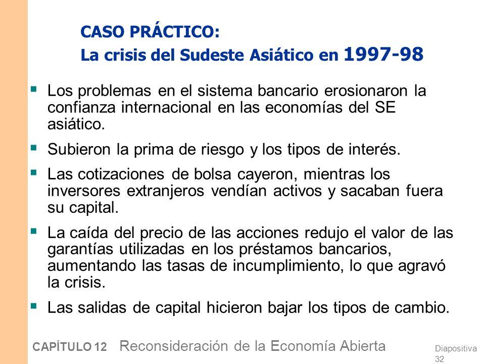 Diapositiva 31 CAPÍTULO 12 Reconsideración de la Economía Abierta El paquete de rescate 1995: EE.UU. y el FMI establecen una línea de crédito por $50