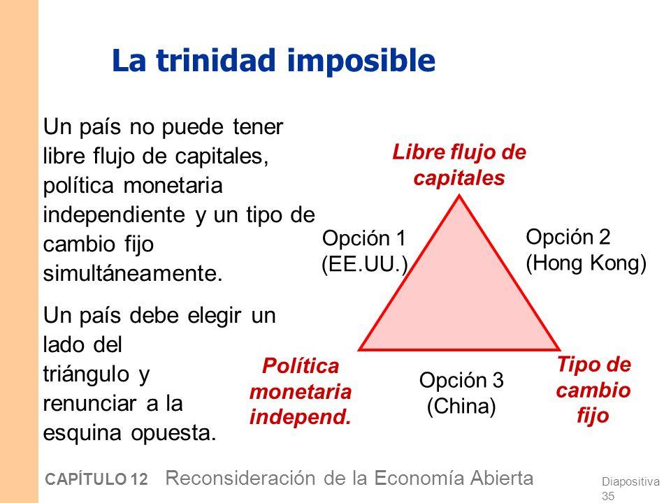 Diapositiva 34 CAPÍTULO 12 Reconsideración de la Economía Abierta Tipos de cambio fluctuante y fijo Argumentos a favor de los tipos fluctuantes: Permi