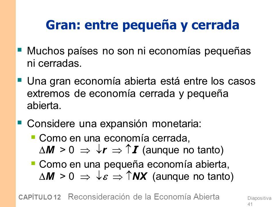 Diapositiva 40 CAPÍTULO 12 Reconsideración de la Economía Abierta Del corto al largo plazo LM*(P 1 ) 1 2 Entonces hay una presión a la baja de los pre