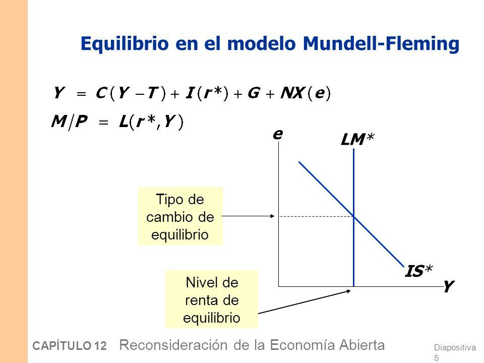 Diapositiva 4 CAPÍTULO 12 Reconsideración de la Economía Abierta La curva LM*: El equilibrio en el mercado de dinero La curva LM* Se traza para un val