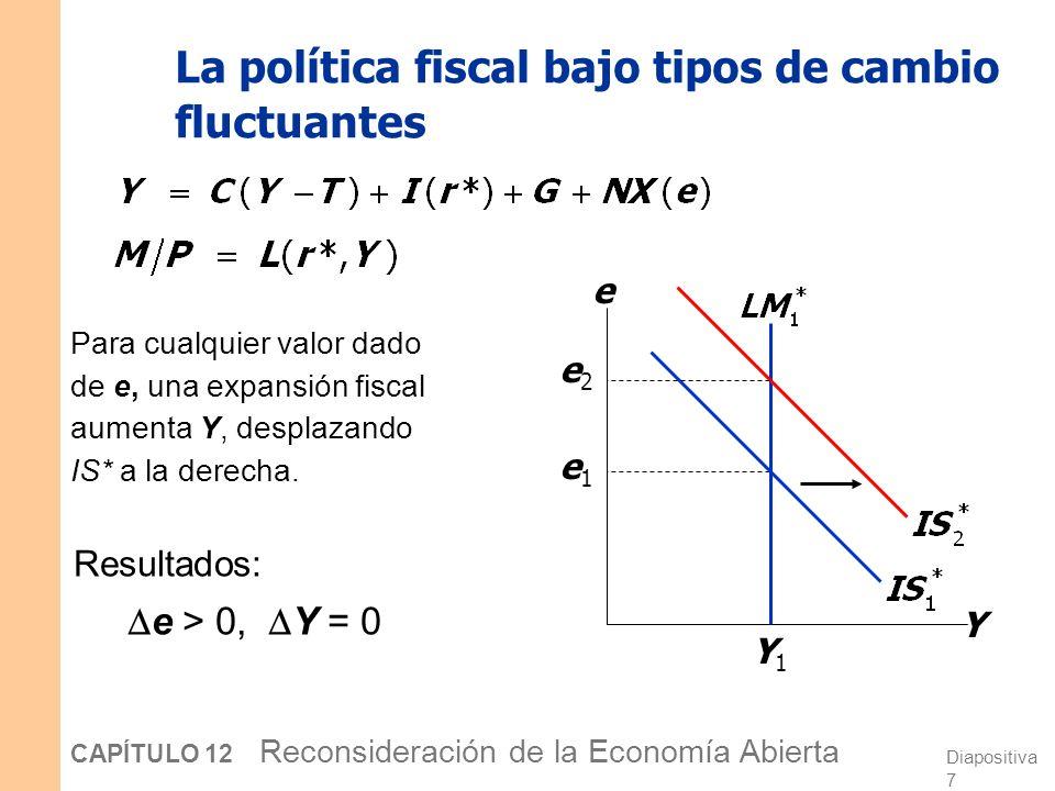 Diapositiva 6 CAPÍTULO 12 Reconsideración de la Economía Abierta Tipos de cambio fluctuantes y fijos En un sistema de tipos de cambio fluctuante, se p