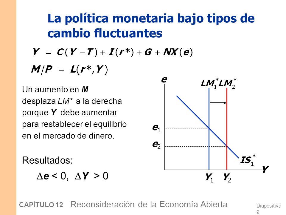 Diapositiva 8 CAPÍTULO 12 Reconsideración de la Economía Abierta Lecciones sobre la política fiscal En una pequeña economía abierta con movilidad perf