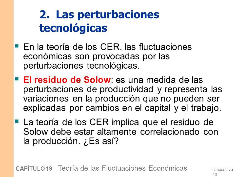 Diapositiva 9 CAPÍTULO 19 Teoría de las Fluctuaciones Económicas 1. El mercado de trabajo En la teoría de los CER, las perturbaciones provocan fluctua