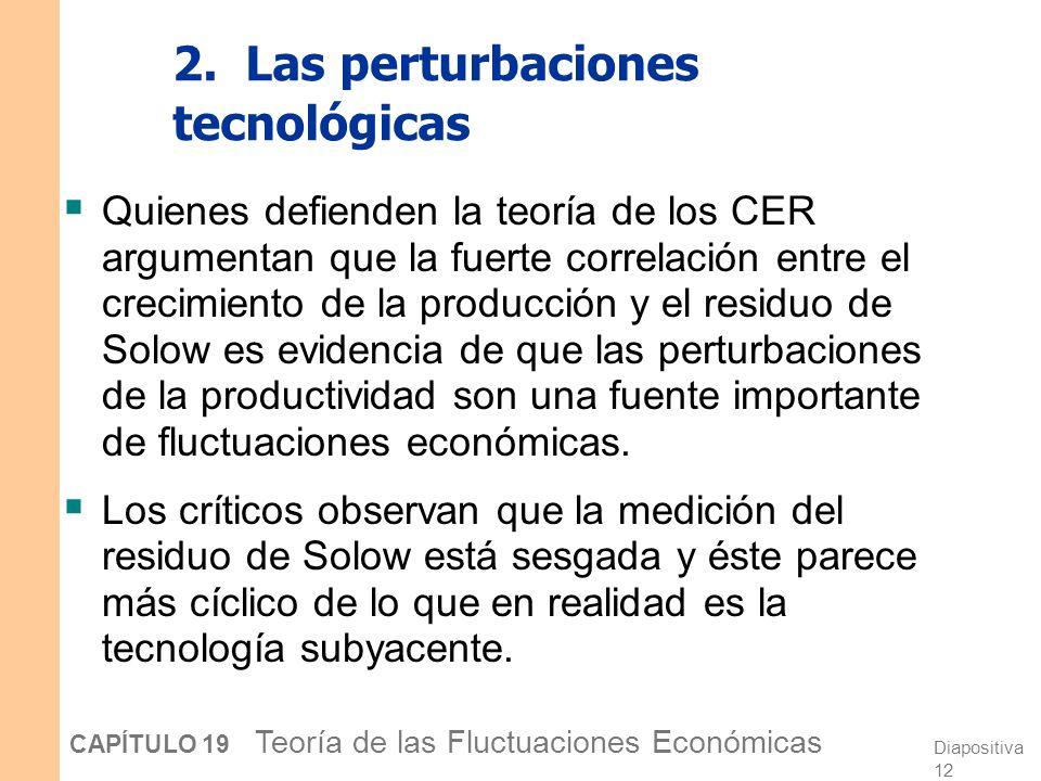 Diapositiva 11 CAPÍTULO 19 Teoría de las Fluctuaciones Económicas 2. Las perturbaciones tecnológicas El crecimiento de la producción y el residuo de S