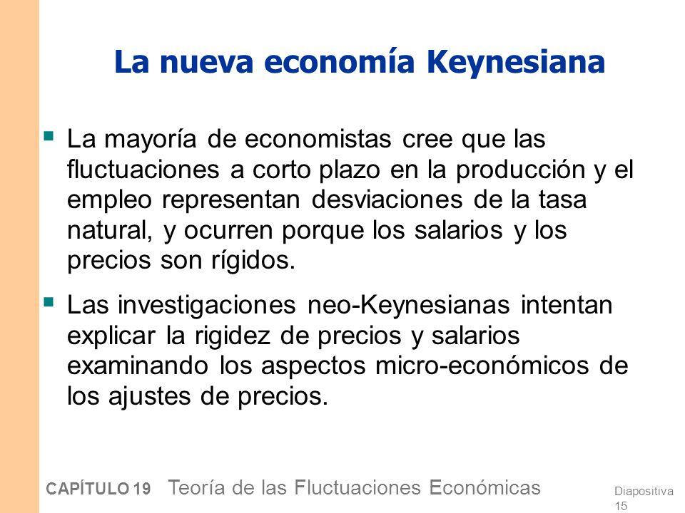Diapositiva 14 CAPÍTULO 19 Teoría de las Fluctuaciones Económicas 4. La flexibilidad de precios y salarios La teoría de los CER supone que los salario