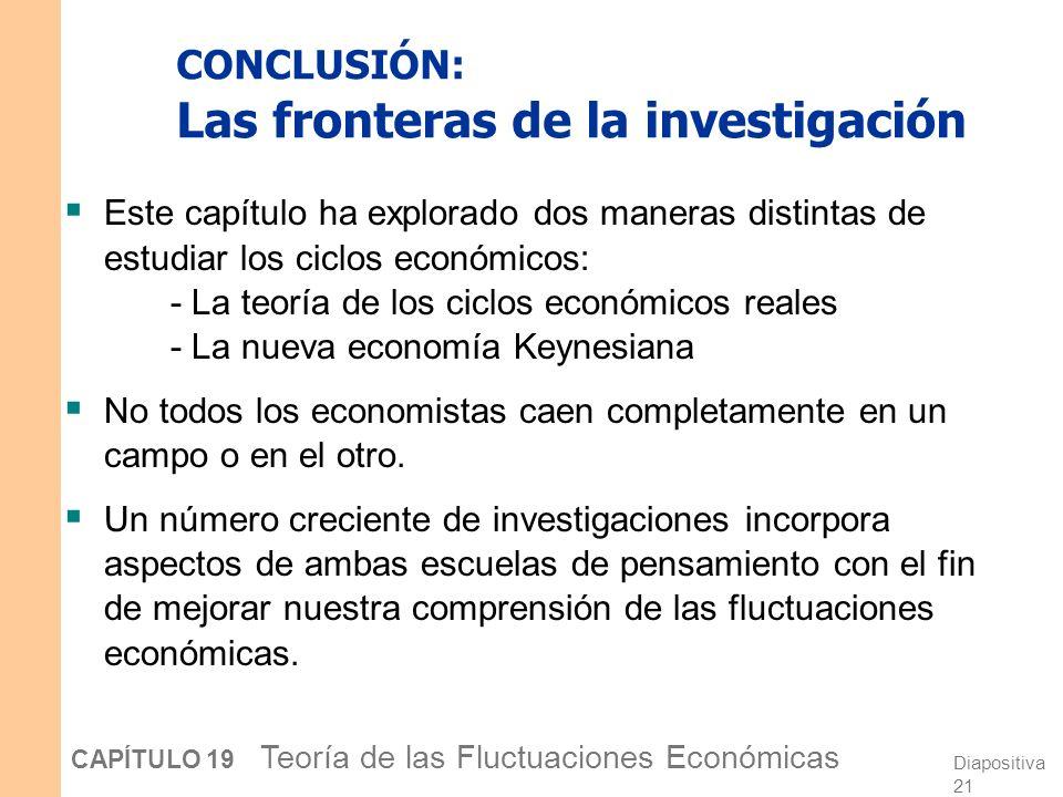 Diapositiva 20 CAPÍTULO 19 Teoría de las Fluctuaciones Económicas Las principales razones de la rigidez de precios: resultados de una encuesta a empre