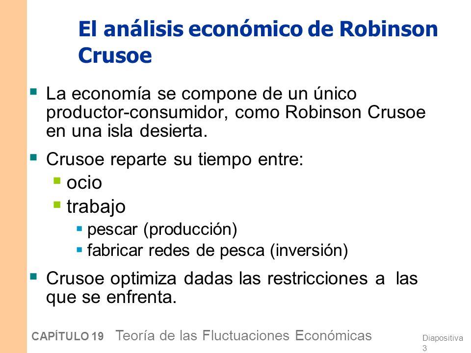 Diapositiva 3 CAPÍTULO 19 Teoría de las Fluctuaciones Económicas El análisis económico de Robinson Crusoe La economía se compone de un único productor-consumidor, como Robinson Crusoe en una isla desierta.