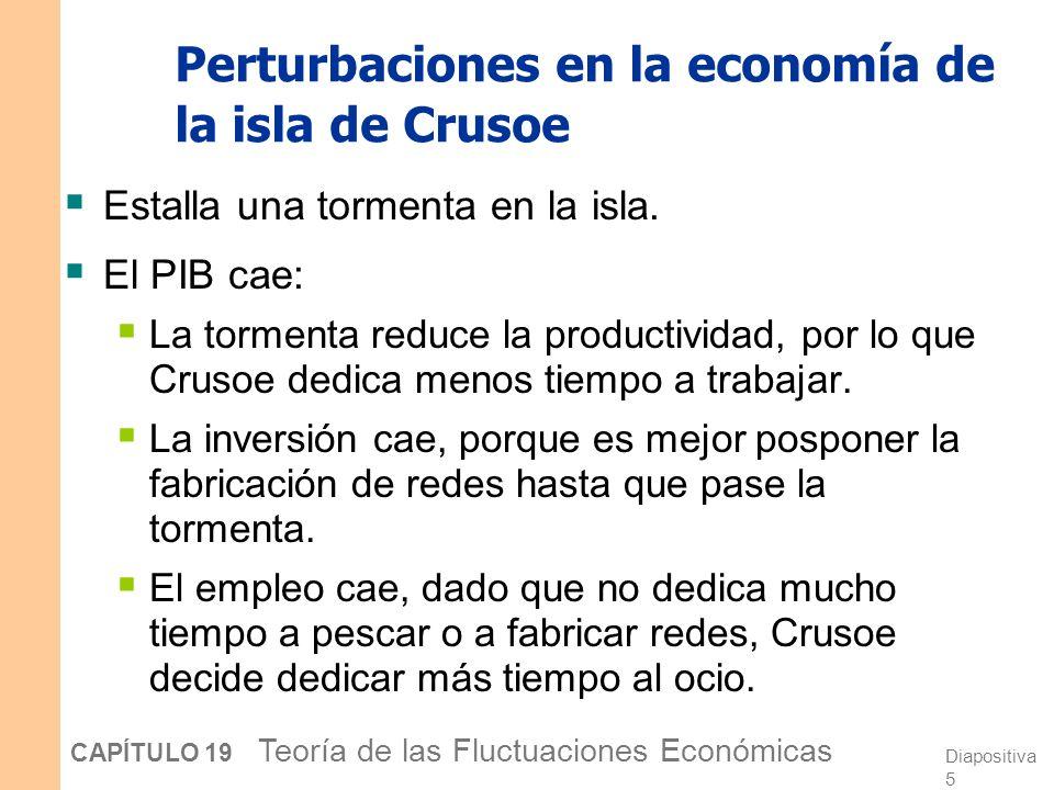 Diapositiva 5 CAPÍTULO 19 Teoría de las Fluctuaciones Económicas Perturbaciones en la economía de la isla de Crusoe Estalla una tormenta en la isla.