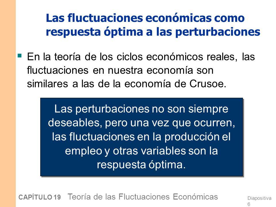 Diapositiva 6 CAPÍTULO 19 Teoría de las Fluctuaciones Económicas Las fluctuaciones económicas como respuesta óptima a las perturbaciones En la teoría de los ciclos económicos reales, las fluctuaciones en nuestra economía son similares a las de la economía de Crusoe.
