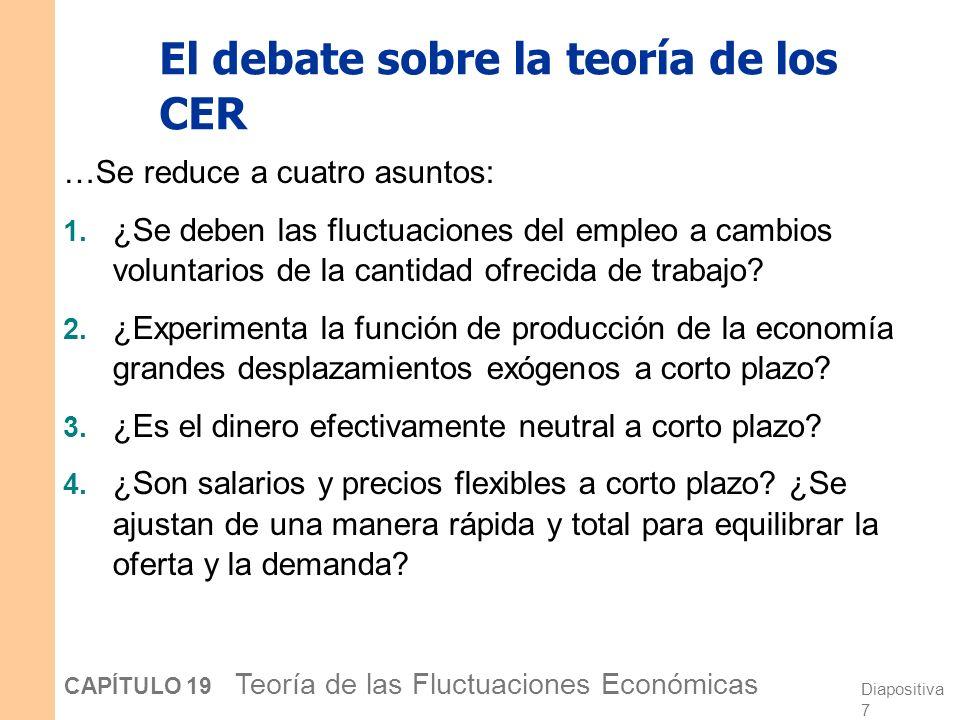Diapositiva 7 CAPÍTULO 19 Teoría de las Fluctuaciones Económicas El debate sobre la teoría de los CER …Se reduce a cuatro asuntos: 1.