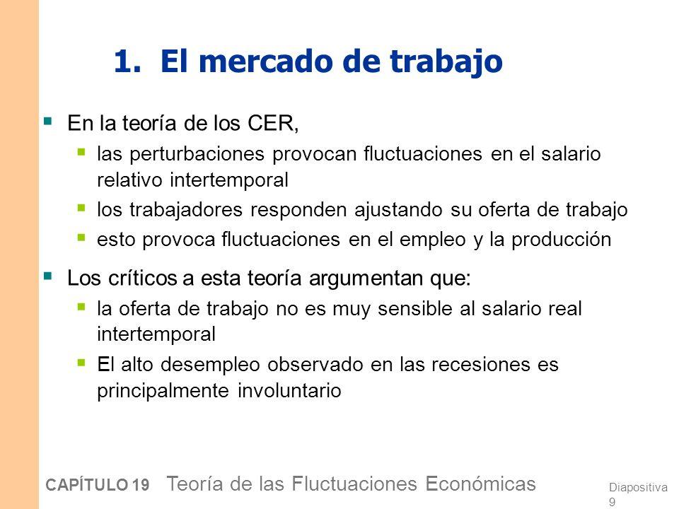 Diapositiva 8 CAPÍTULO 19 Teoría de las Fluctuaciones Económicas 1. El mercado de trabajo La sustitución intertemporal del trabajo: En la teoría de lo