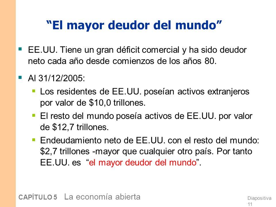 Diapositiva 10 CAPÍTULO 5 La economía abierta El vínculo entre comercio y flujos de capital XN = Y – (C + I + G ) implica XN = (Y – C – G ) – I = S –