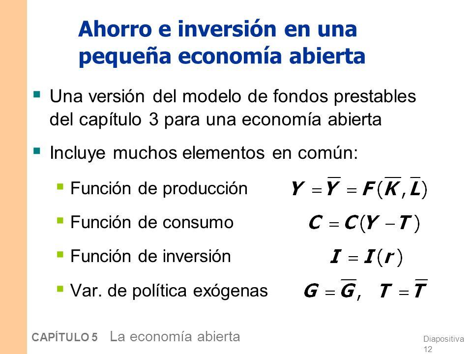 Diapositiva 11 CAPÍTULO 5 La economía abierta El mayor deudor del mundo EE.UU. Tiene un gran déficit comercial y ha sido deudor neto cada año desde co