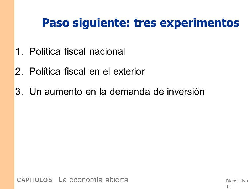 Diapositiva 17 CAPÍTULO 5 La economía abierta Pero en una pequeña economía abierta… r S, I I (r )I (r ) rcrc r* I 1I 1 La tasa de interés mundial exóg