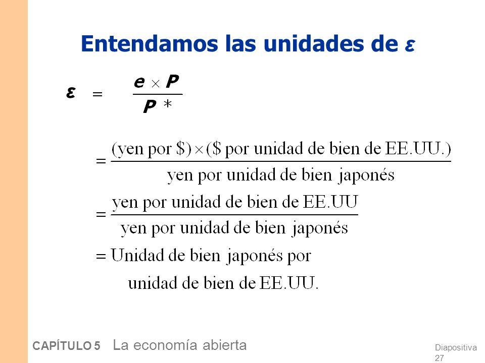 Diapositiva 26 CAPÍTULO 5 La economía abierta El tipo de cambio real = tipo de cambio real, el precio relativo de los bienes nacionales en términos de
