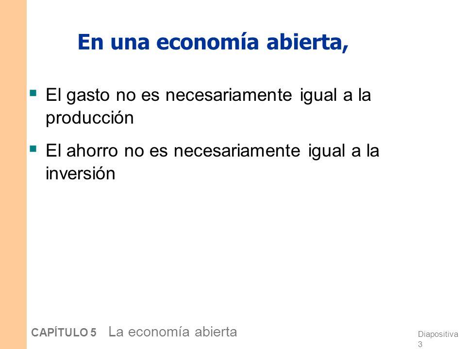 Diapositiva 2 CAPÍTULO 5 La economía abierta Cociente Comercio-PIB, pa í ses seleccionados, 2004 (Importaciones + Exportaciones) como % del PIB Luxemb