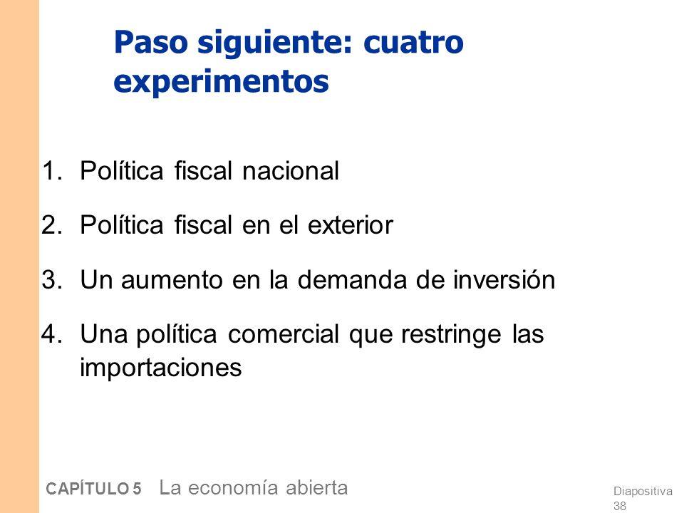 Diapositiva 37 CAPÍTULO 5 La economía abierta Interpretación: Oferta y Demanda en el mercado de tipos de cambio Demanda: Los extranjeros necesitan eur